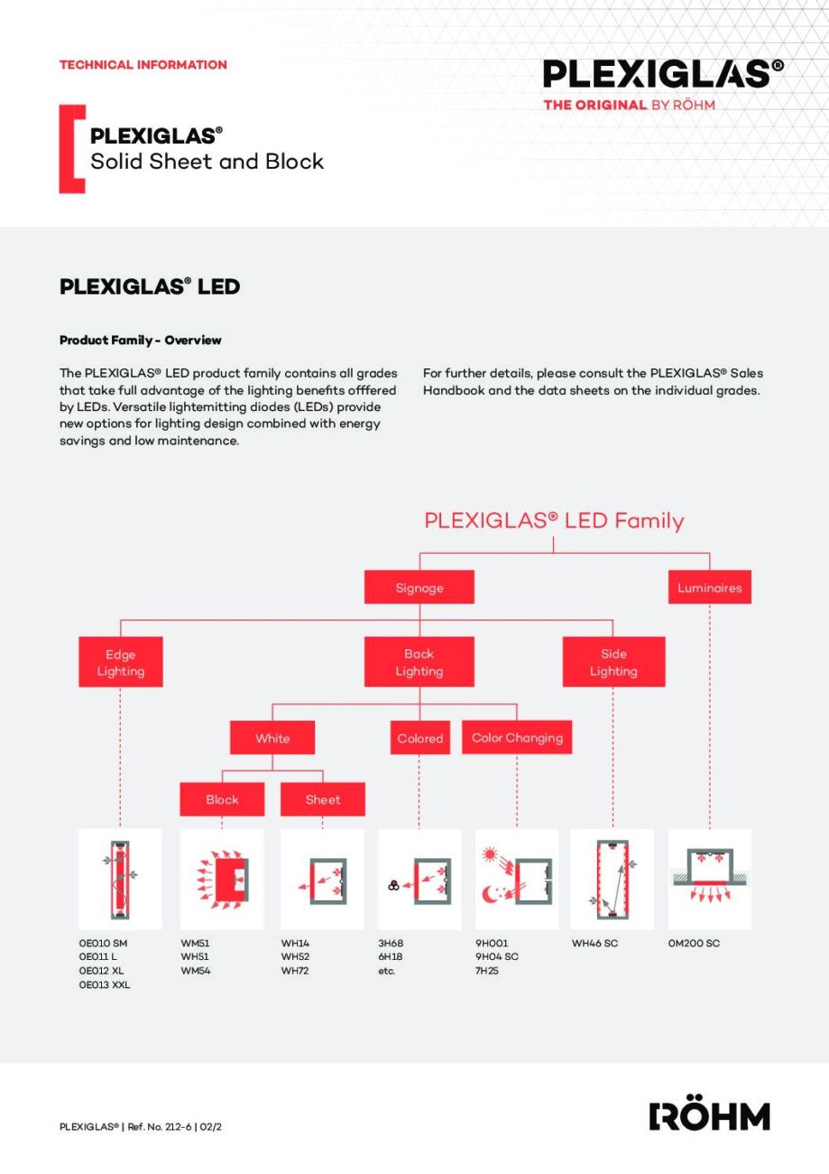 212 6 EN PLEXIGLAS LED Overview pdf - Technical Library