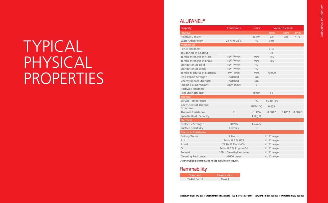 Alupanel Typical Physical Properties pdf - Technical Library