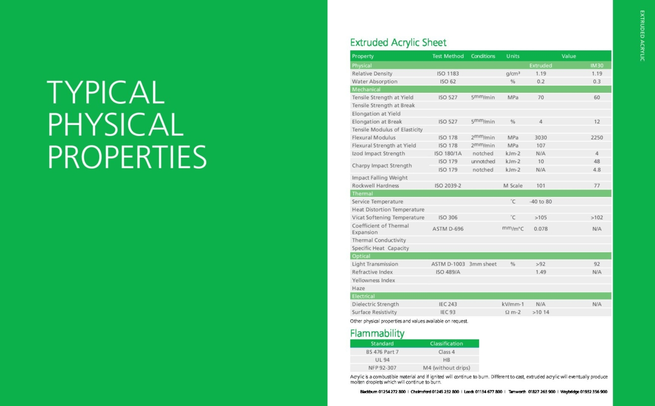 Extruded Acrylic Typical Physical Properties pdf - Technical Library