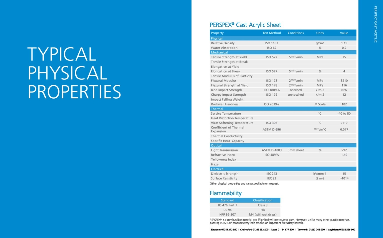 Perspex Acrylic Typical Physical Properties pdf - Technical Library