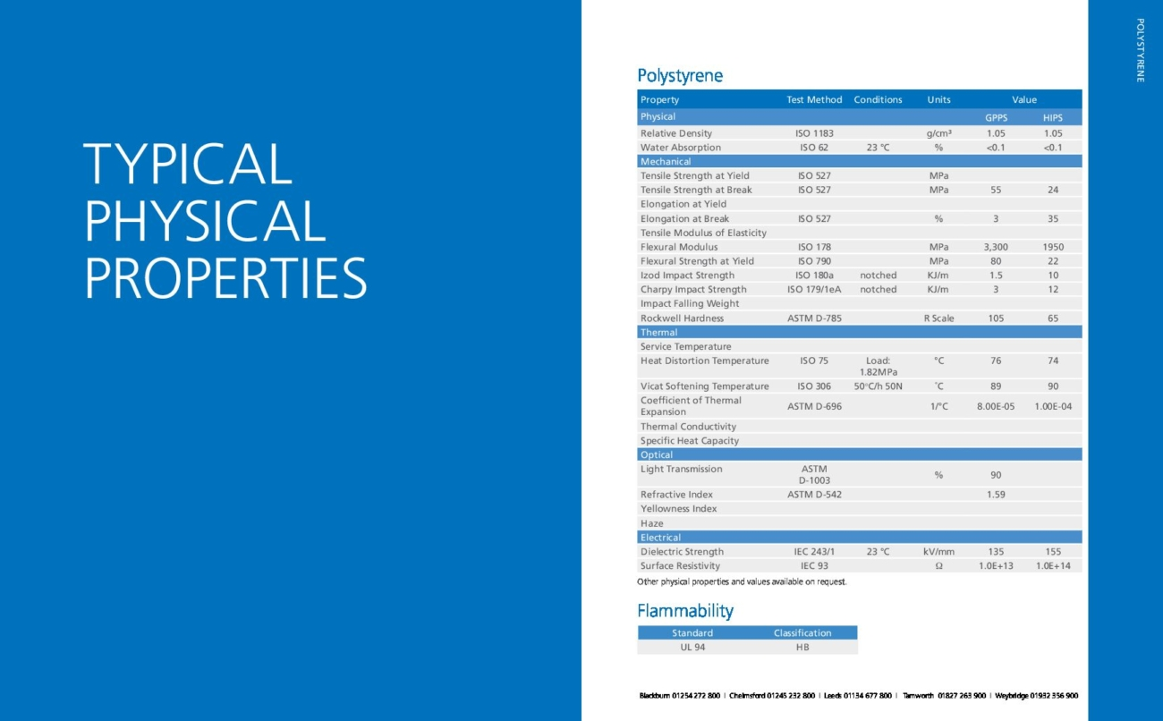 Polystyrene Typical Physical Properties pdf - Technical Library