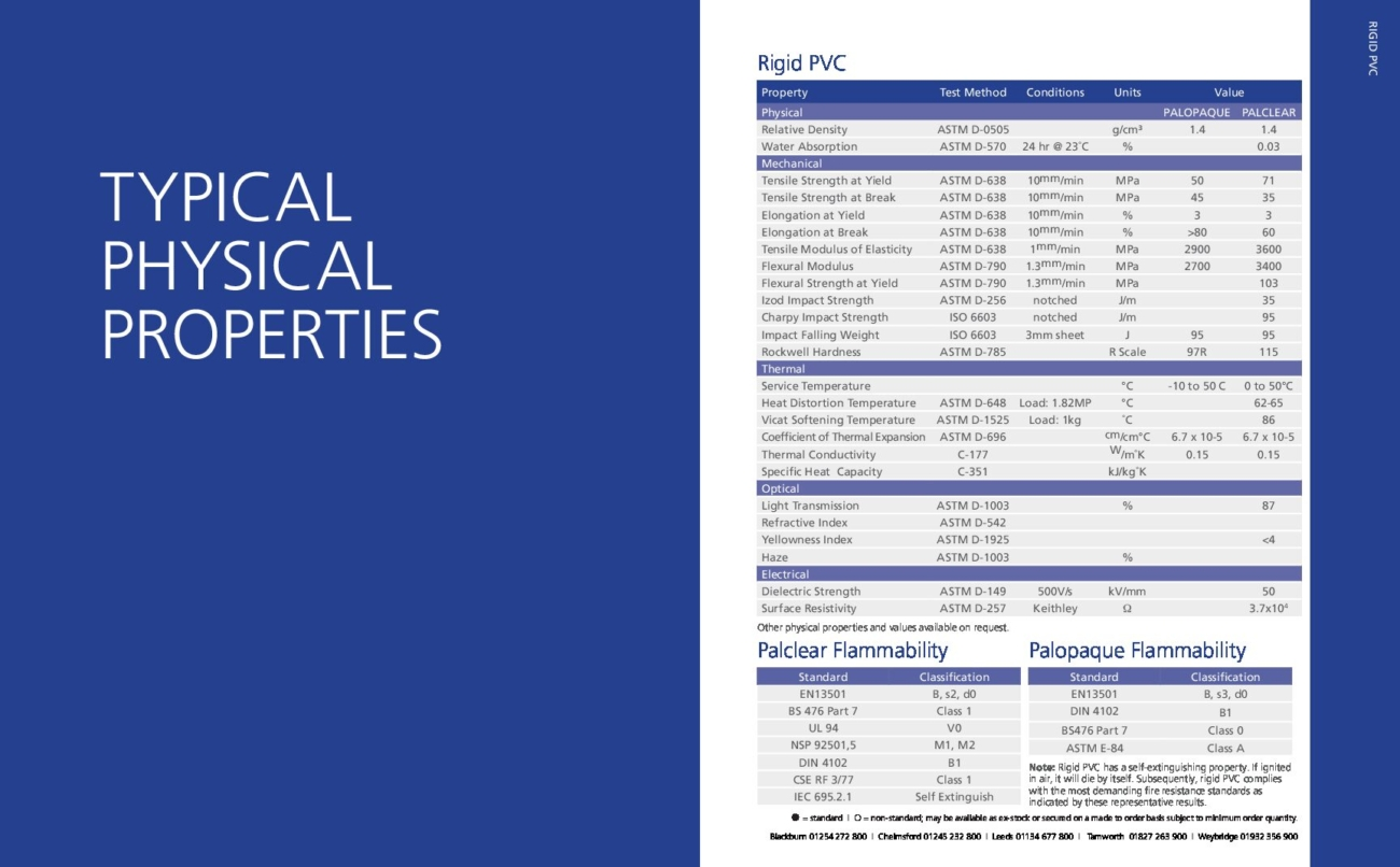 Rigid PVC Typical Physical Properties pdf - Technical Library